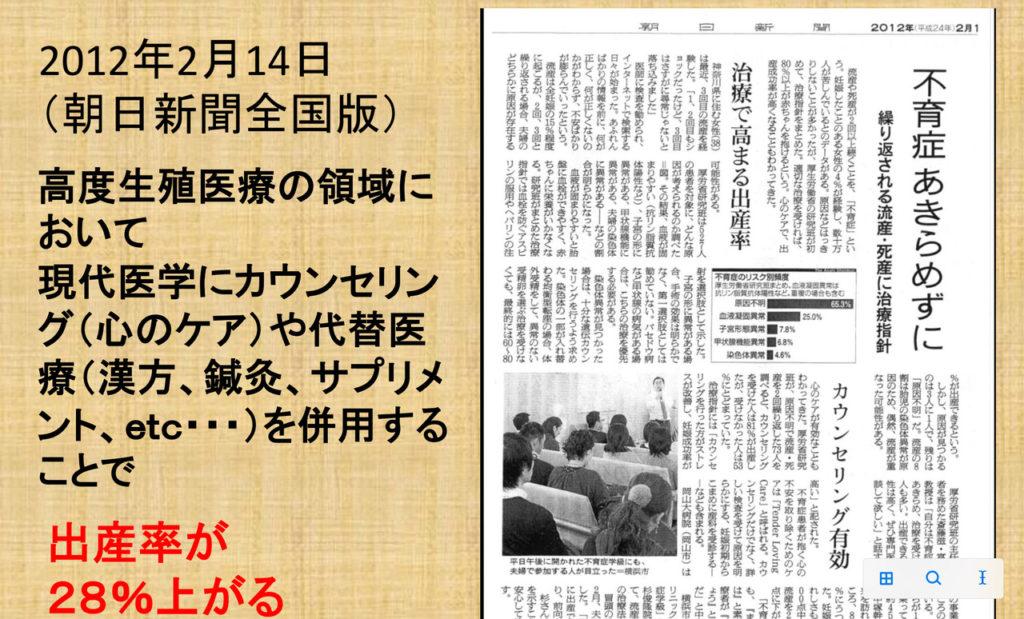 2012年2月14日朝日新聞掲載 高度生殖医療の領域において、現代医学にカウンセリング(心のケア)や代替医療(漢方・鍼灸・ヨガなど)を併用することで出産率が28%上がるとのデータが公表されています。
